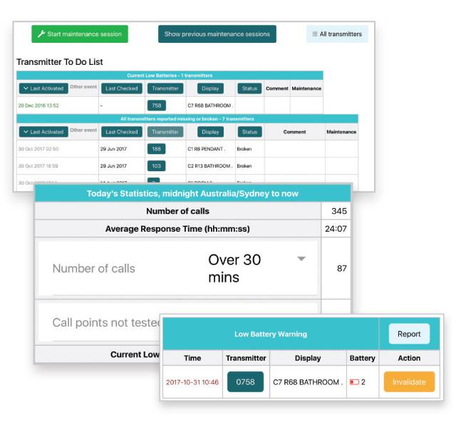 Real-Time Vitalcloud Dashboard Screenshots
